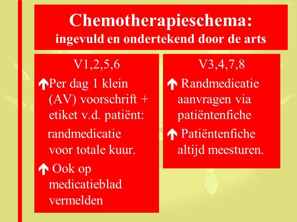 Chemotherapieschema: ingevuld en ondertekend door de arts V1,2,5,6 éPer dag 1 klein (AV) voorschrift + etiket v.d.