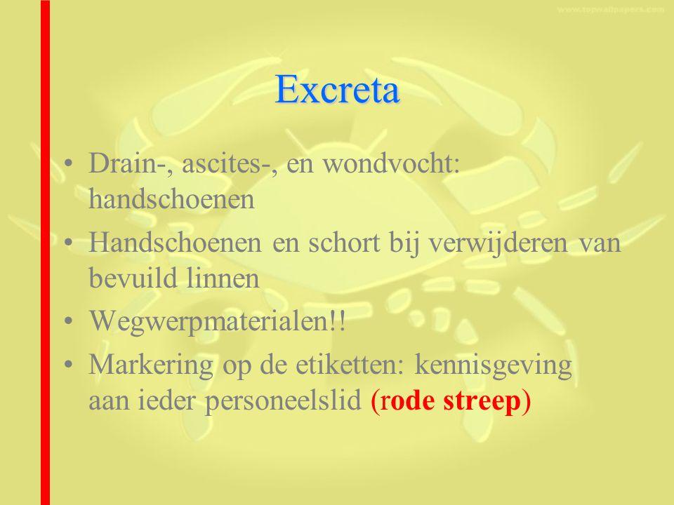 Excreta Drain-, ascites-, en wondvocht: handschoenen Handschoenen en schort bij verwijderen van bevuild linnen Wegwerpmaterialen!.