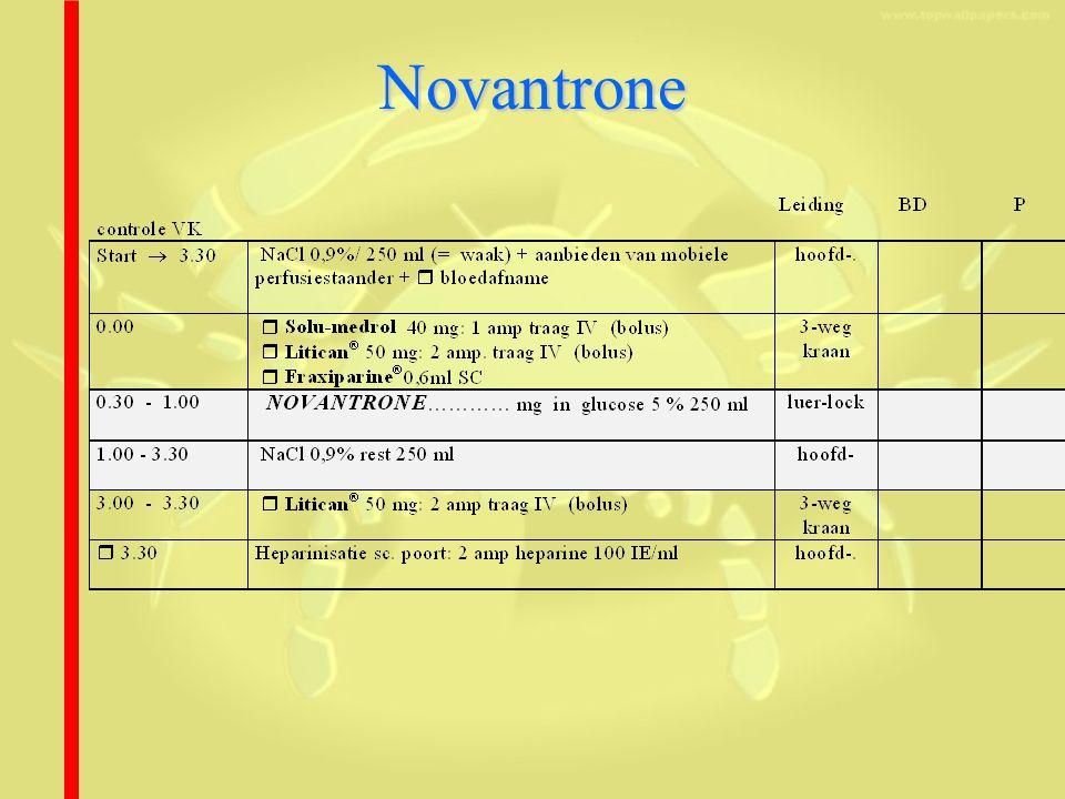 Novantrone