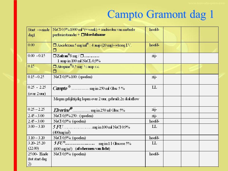 Campto Gramont dag 1