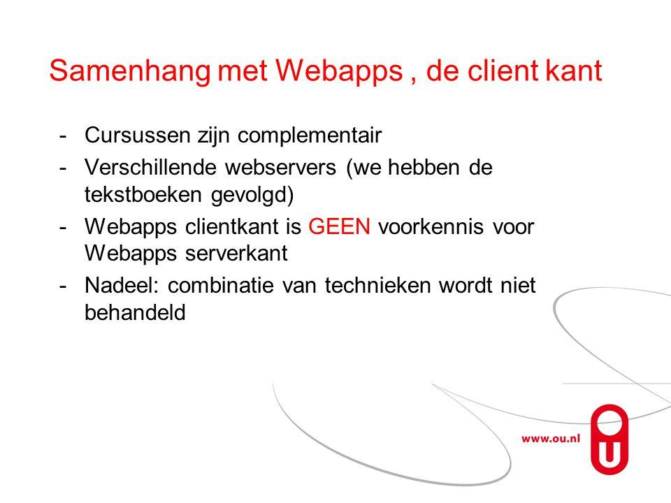 Samenhang met Webapps, de client kant Cursussen zijn complementair Verschillende webservers (we hebben de tekstboeken gevolgd) Webapps clientkant is GEEN voorkennis voor Webapps serverkant Nadeel: combinatie van technieken wordt niet behandeld