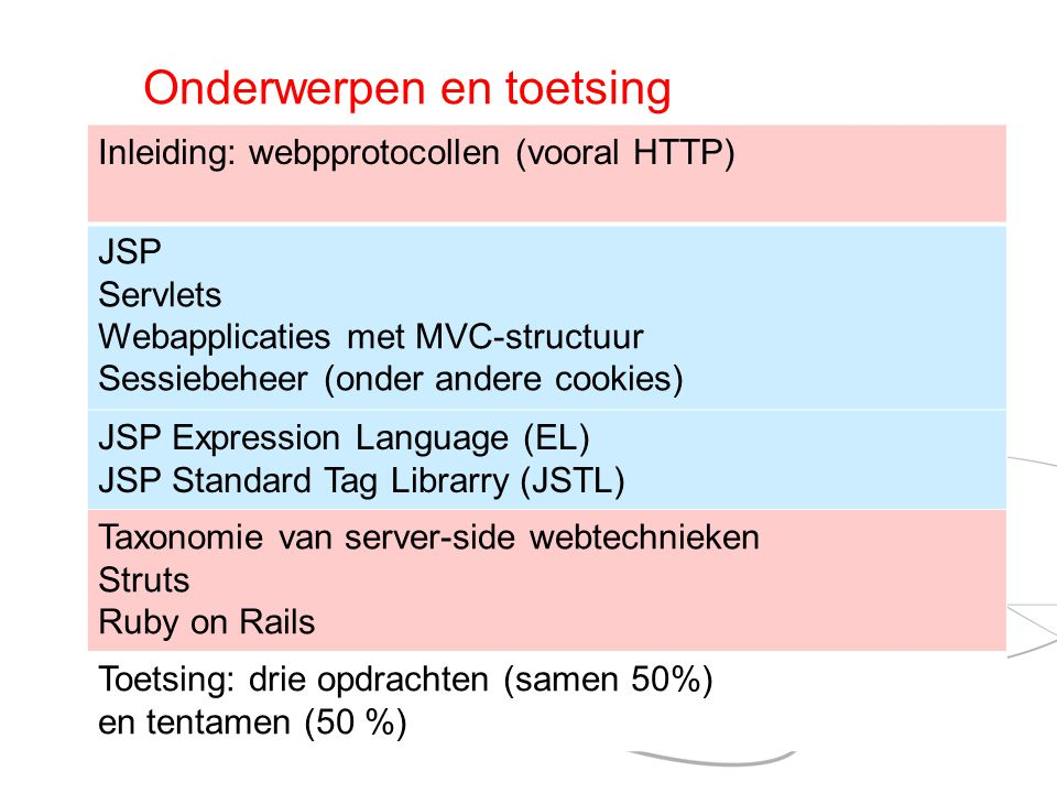 Onderwerpen en toetsing Inleiding: webpprotocollen (vooral HTTP) JSP Servlets Webapplicaties met MVC-structuur Sessiebeheer (onder andere cookies) JSP