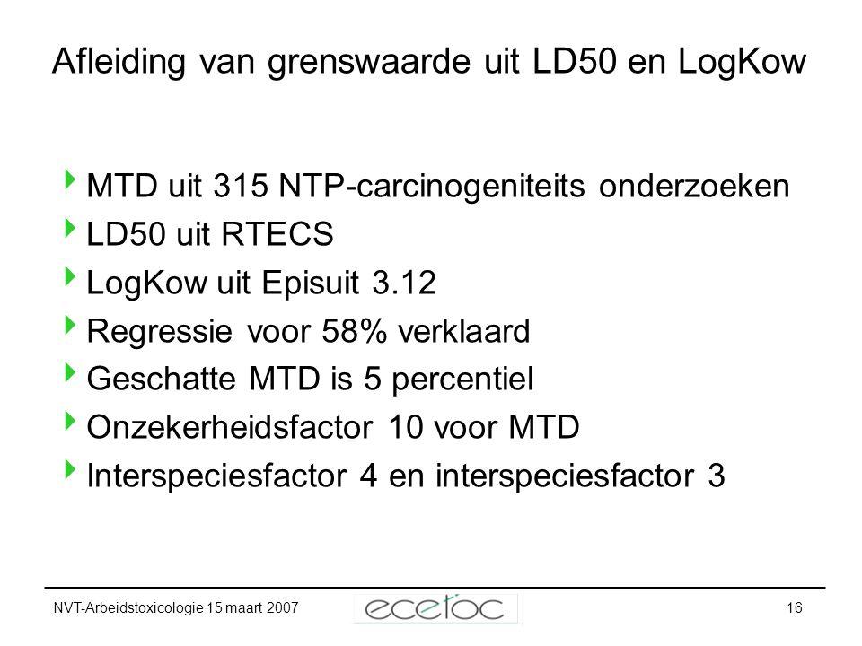 NVT-Arbeidstoxicologie 15 maart 200716 Afleiding van grenswaarde uit LD50 en LogKow  MTD uit 315 NTP-carcinogeniteits onderzoeken  LD50 uit RTECS 