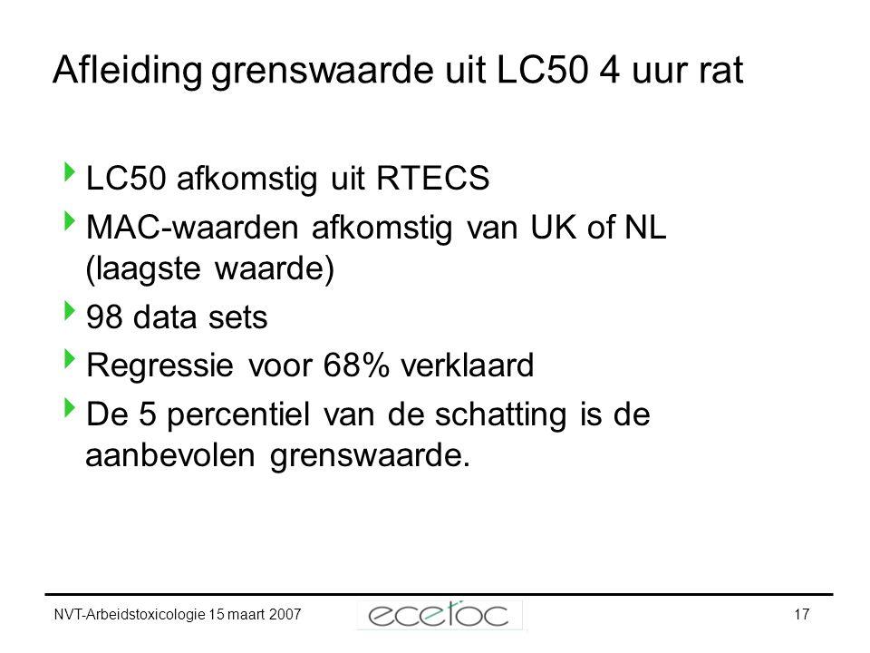 NVT-Arbeidstoxicologie 15 maart 200717 Afleiding grenswaarde uit LC50 4 uur rat  LC50 afkomstig uit RTECS  MAC-waarden afkomstig van UK of NL (laags
