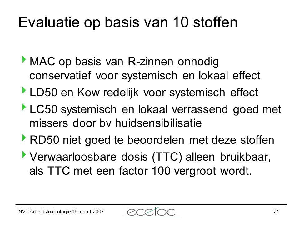 NVT-Arbeidstoxicologie 15 maart 200721 Evaluatie op basis van 10 stoffen  MAC op basis van R-zinnen onnodig conservatief voor systemisch en lokaal ef
