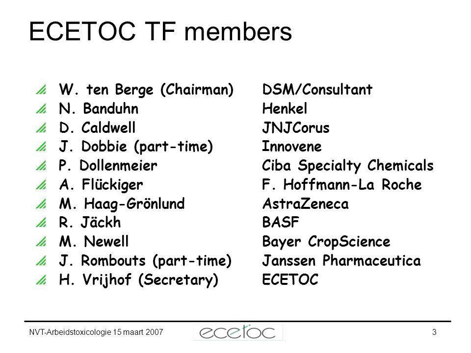 NVT-Arbeidstoxicologie 15 maart 20073 ECETOC TF members  W. ten Berge (Chairman)DSM/Consultant  N. BanduhnHenkel  D. CaldwellJNJCorus  J. Dobbie (