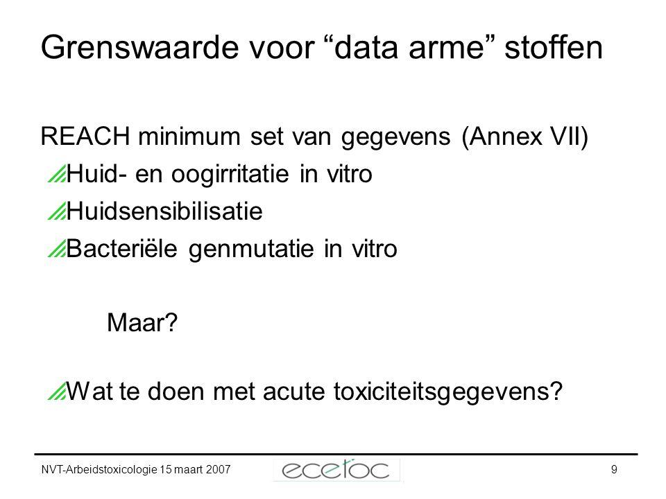 "NVT-Arbeidstoxicologie 15 maart 20079 Grenswaarde voor ""data arme"" stoffen REACH minimum set van gegevens (Annex VII)  Huid- en oogirritatie in vitro"