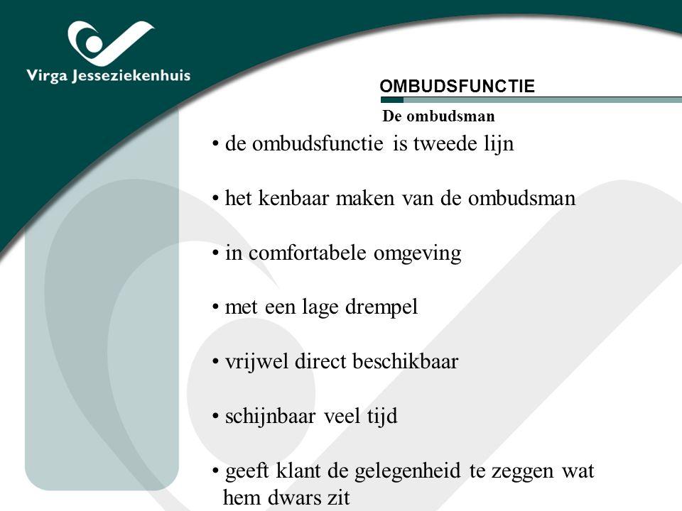 OMBUDSFUNCTIE de ombudsfunctie is tweede lijn het kenbaar maken van de ombudsman in comfortabele omgeving met een lage drempel vrijwel direct beschikb