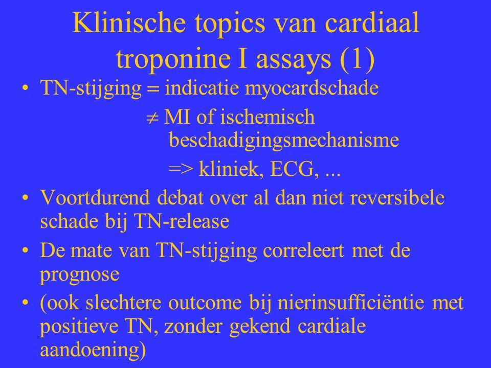 Klinische topics van cardiaal troponine I assays (1) TN-stijging  indicatie myocardschade  MI of ischemisch beschadigingsmechanisme => kliniek, ECG,