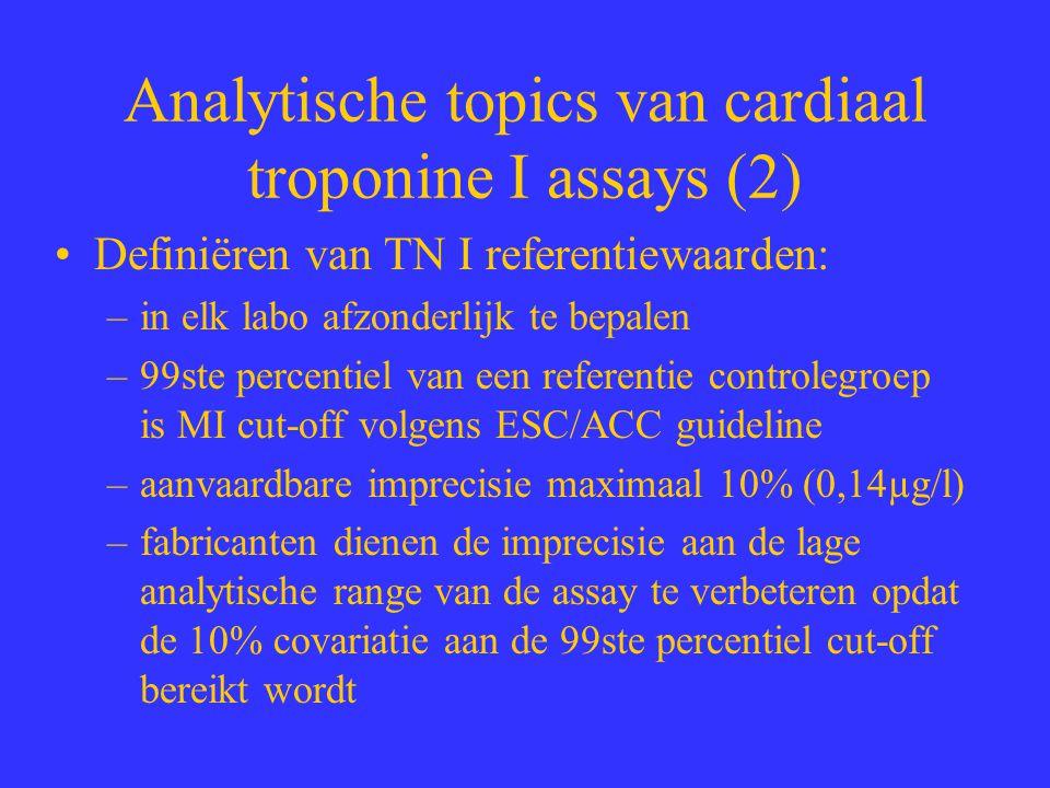 Analytische topics van cardiaal troponine I assays (2) Definiëren van TN I referentiewaarden: –in elk labo afzonderlijk te bepalen –99ste percentiel v