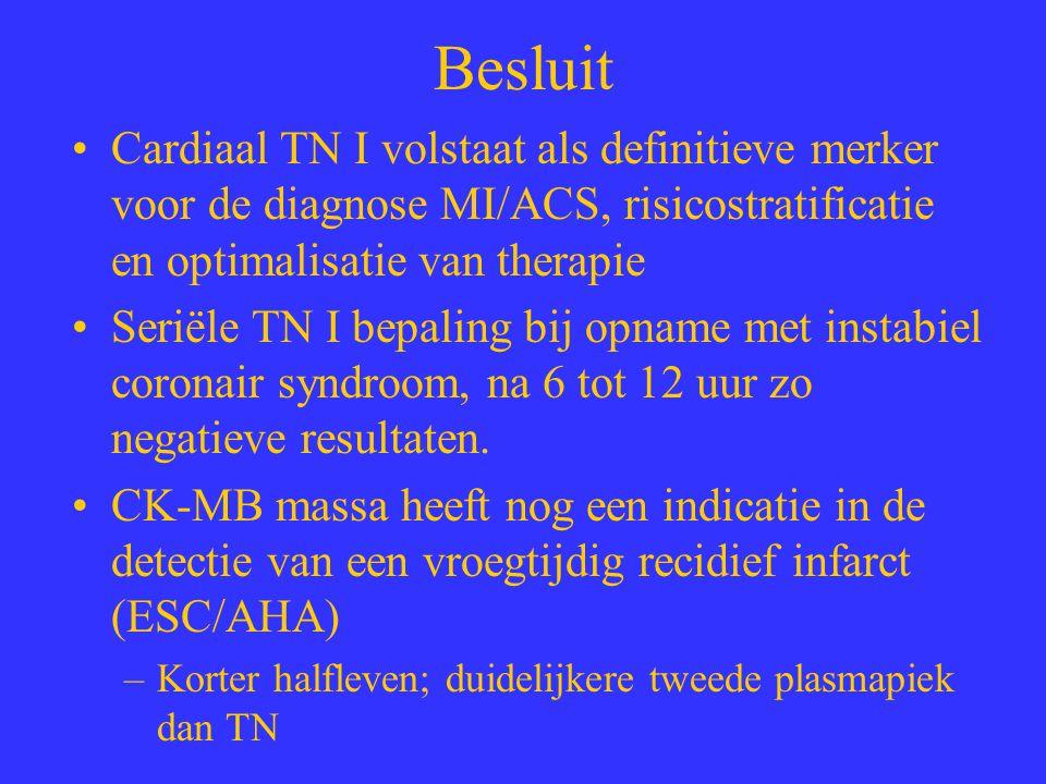Besluit Cardiaal TN I volstaat als definitieve merker voor de diagnose MI/ACS, risicostratificatie en optimalisatie van therapie Seriële TN I bepaling