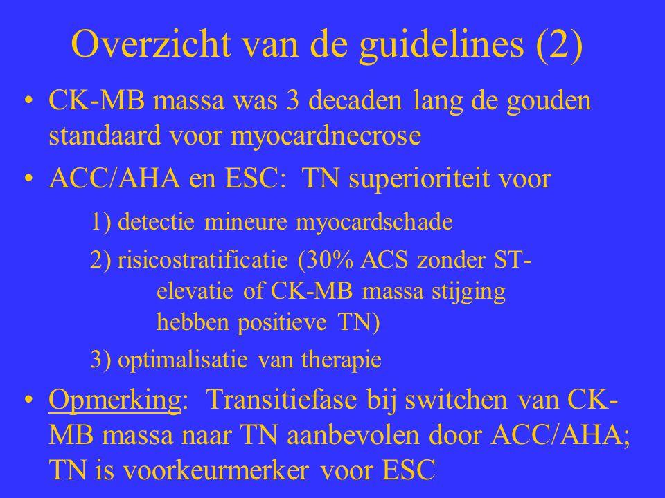 Overzicht van de guidelines (2) CK-MB massa was 3 decaden lang de gouden standaard voor myocardnecrose ACC/AHA en ESC: TN superioriteit voor 1) detect