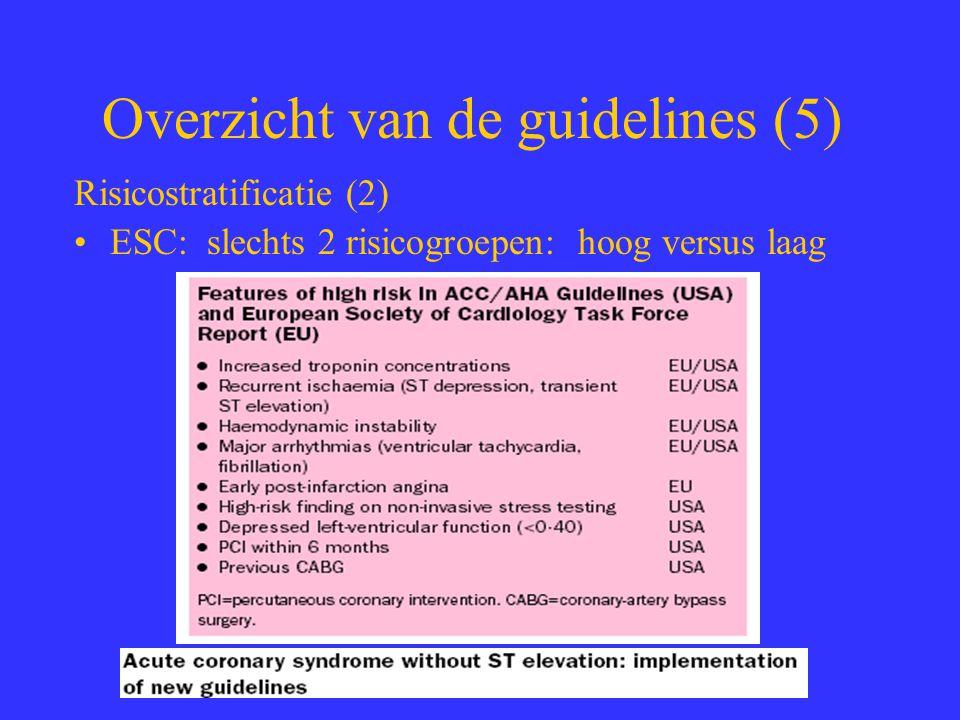 Overzicht van de guidelines (6) Medicamenteuze therapie Anti-aggregantia: - GPIIb/IIIa receptor- antagonisten bij hoog risico-patiënten Anti-coagulantia: - LMWH (enoxaparine) - ongefractioneerde heparine