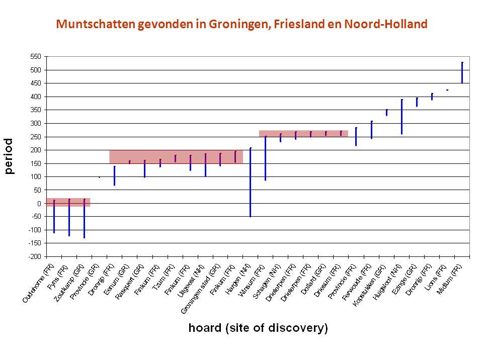Muntschatten gevonden in Groningen, Friesland en Noord-Holland