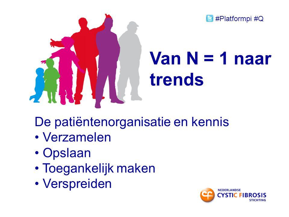 Van N = 1 naar trends De patiëntenorganisatie en kennis Verzamelen Opslaan Toegankelijk maken Verspreiden #Platformpi #Q