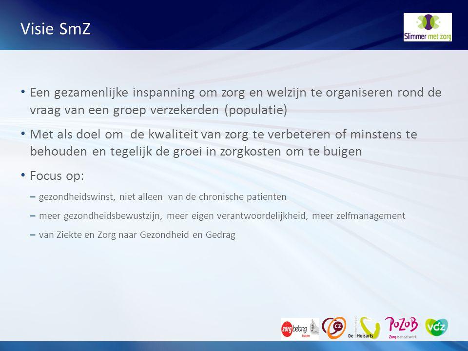 Visie SmZ Een gezamenlijke inspanning om zorg en welzijn te organiseren rond de vraag van een groep verzekerden (populatie) Met als doel om de kwalite