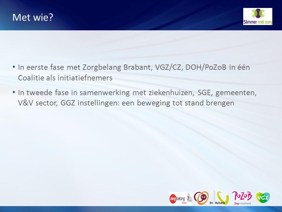 Met wie? In eerste fase met Zorgbelang Brabant, VGZ/CZ, DOH/PoZoB in één Coalitie als initiatiefnemers In tweede fase in samenwerking met ziekenhuizen