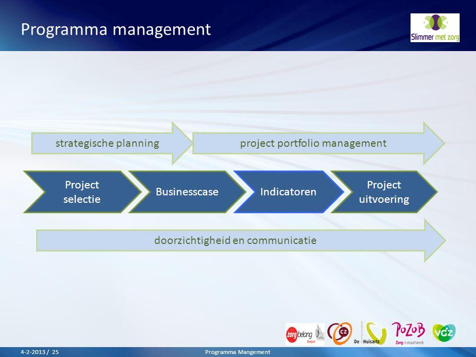 Programma management 4-2-2013 / 25Programma Mangement Businesscase Project selectie Indicatoren Project uitvoering strategische planningproject portfo
