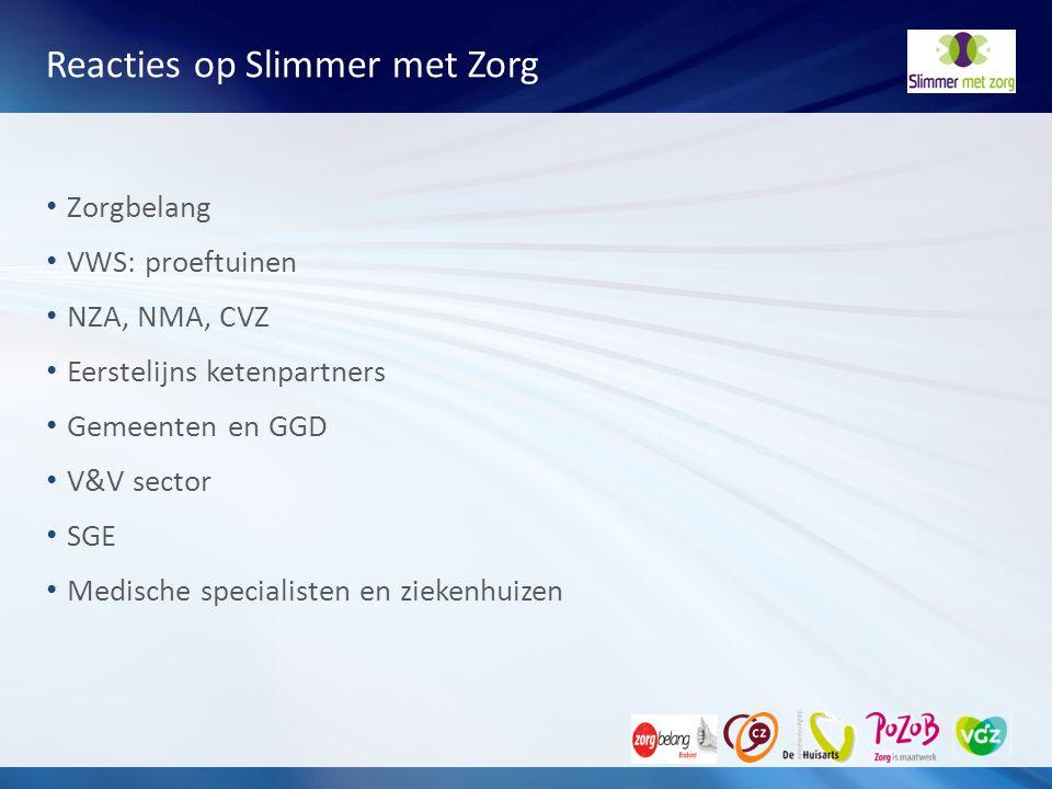 Reacties op Slimmer met Zorg Zorgbelang VWS: proeftuinen NZA, NMA, CVZ Eerstelijns ketenpartners Gemeenten en GGD V&V sector SGE Medische specialisten