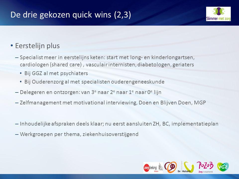 De drie gekozen quick wins (2,3) Eerstelijn plus – Specialist meer in eerstelijns keten: start met long- en kinderlongartsen, cardiologen (shared care