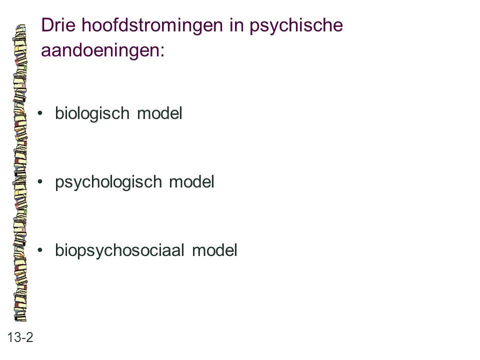 Drie hoofdstromingen in psychische aandoeningen: 13-2 biologisch model psychologisch model biopsychosociaal model