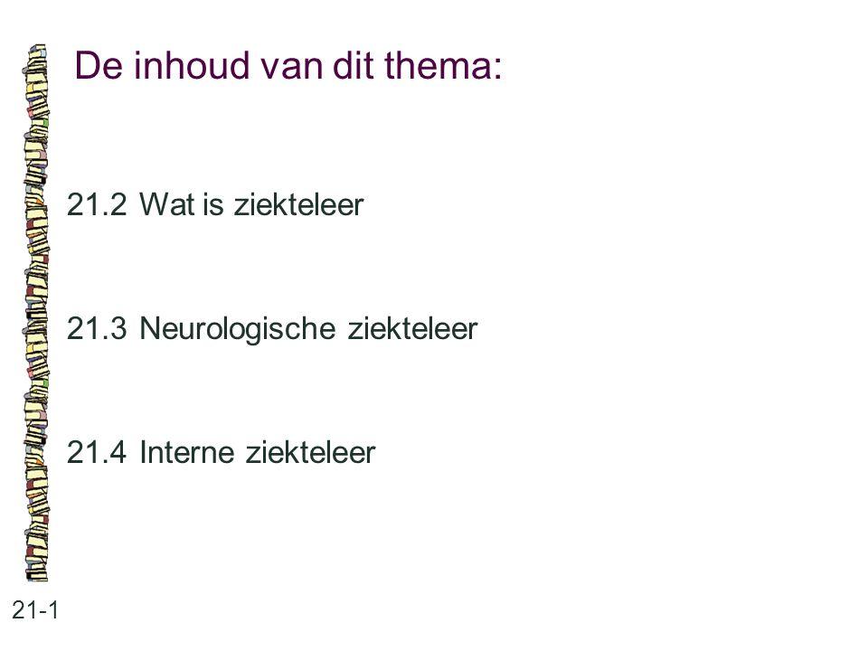 De inhoud van dit thema: 21-1 21.2Wat is ziekteleer 21.3Neurologische ziekteleer 21.4Interne ziekteleer
