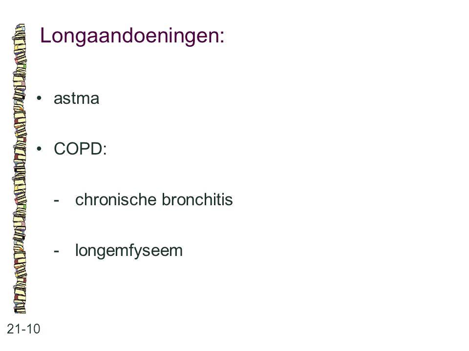 Longaandoeningen: 21-10 astma COPD: -chronische bronchitis -longemfyseem