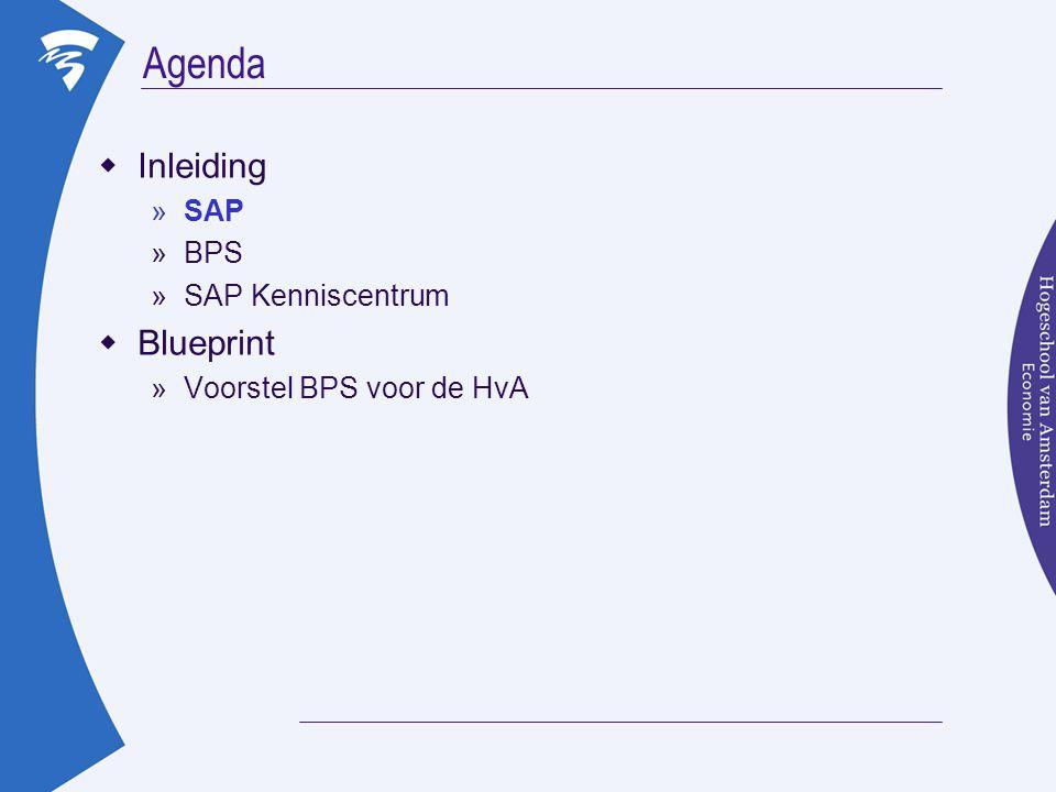 = ERP (Enterprise Resource Planning) Integratie