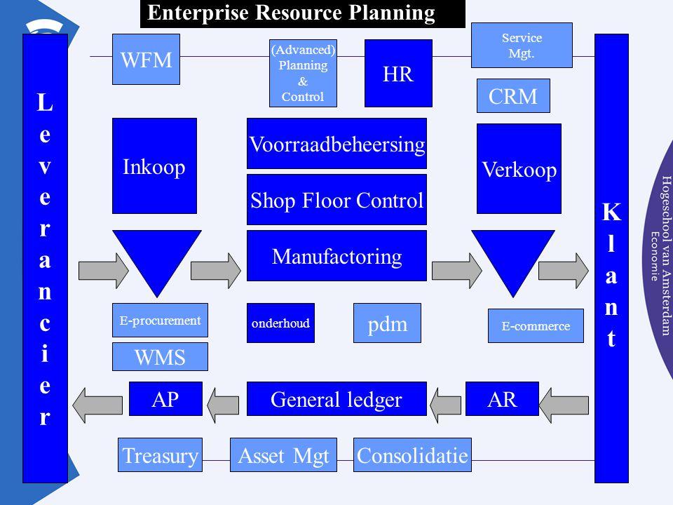 SAP Patient Management Voorbeelden