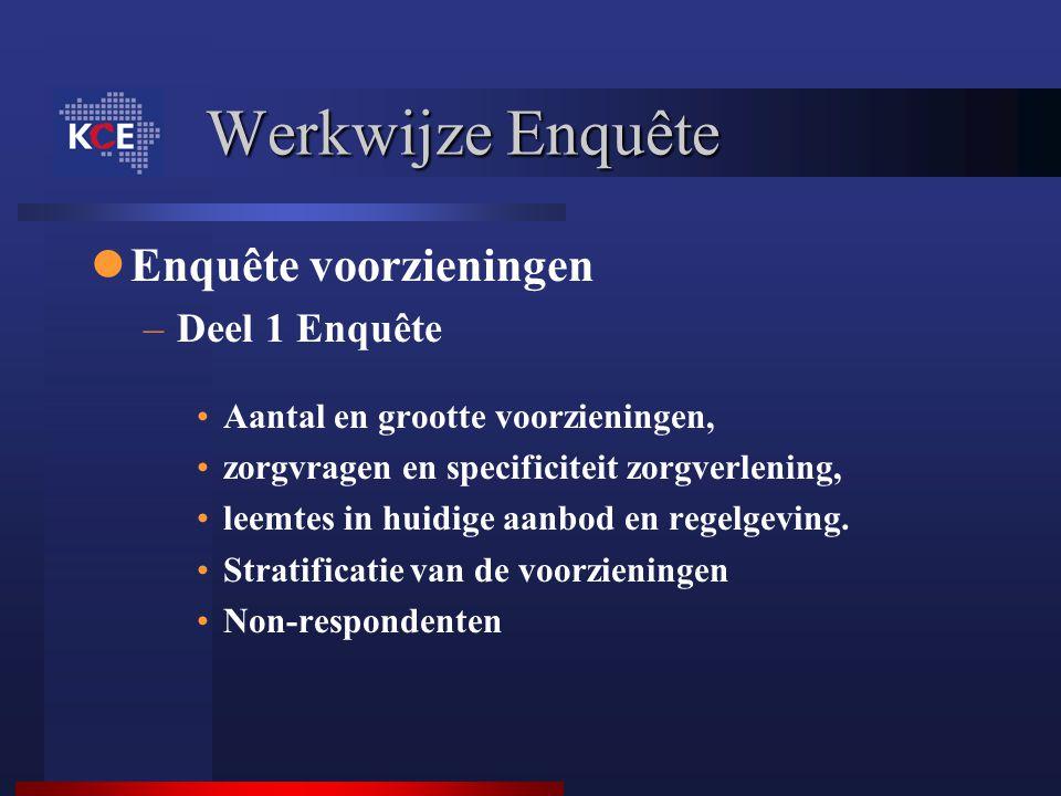 Werkwijze Enquête Enquête voorzieningen –Deel 1 Enquête Aantal en grootte voorzieningen, zorgvragen en specificiteit zorgverlening, leemtes in huidige