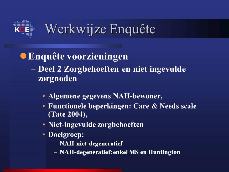 Werkwijze Enquête Enquête voorzieningen –Deel 2 Zorgbehoeften en niet ingevulde zorgnoden Algemene gegevens NAH-bewoner, Functionele beperkingen: Care