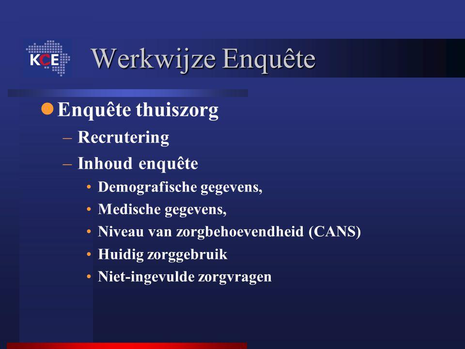 Werkwijze Enquête Enquête thuiszorg –Recrutering –Inhoud enquête Demografische gegevens, Medische gegevens, Niveau van zorgbehoevendheid (CANS) Huidig