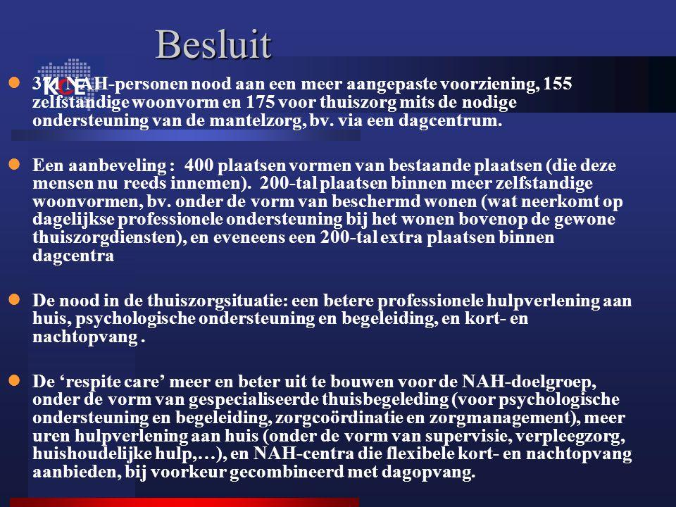 Besluit 371 NAH-personen nood aan een meer aangepaste voorziening, 155 zelfstandige woonvorm en 175 voor thuiszorg mits de nodige ondersteuning van de