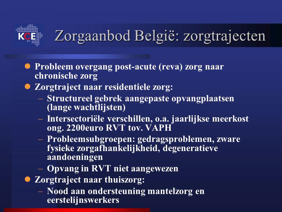 Zorgaanbod België: zorgtrajecten Probleem overgang post-acute (reva) zorg naar chronische zorg Zorgtraject naar residentiele zorg: –Structureel gebrek