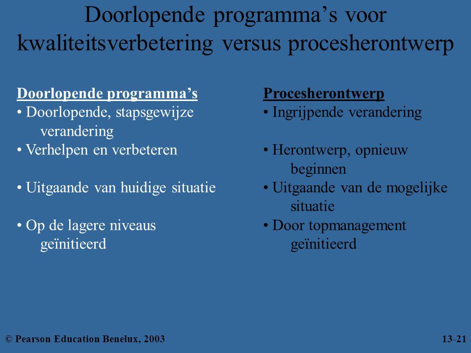 Doorlopende programma's voor kwaliteitsverbetering versus procesherontwerp Doorlopende programma's Doorlopende, stapsgewijze verandering Verhelpen en