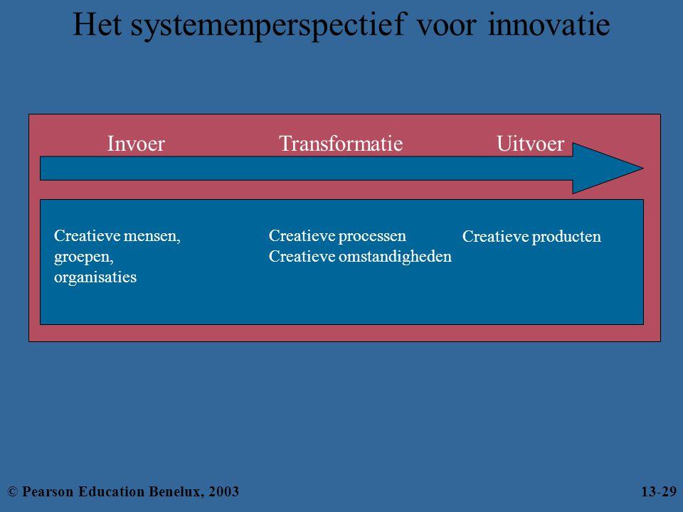 Het systemenperspectief voor innovatie Creatieve mensen, groepen, organisaties Creatieve processen Creatieve omstandigheden Creatieve producten Invoer