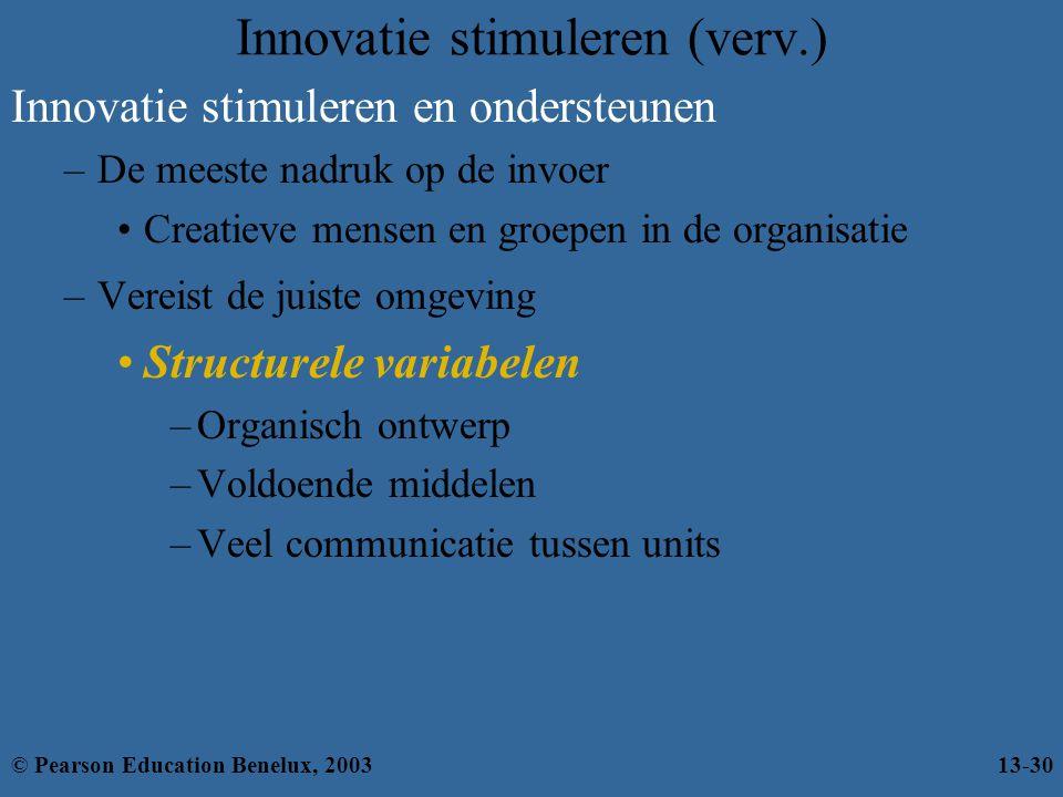 Innovatie stimuleren en ondersteunen –De meeste nadruk op de invoer Creatieve mensen en groepen in de organisatie –Vereist de juiste omgeving Structur