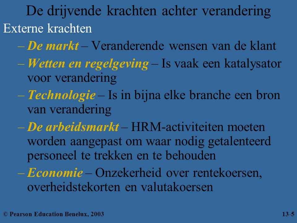 De drijvende krachten achter verandering Externe krachten –De markt – Veranderende wensen van de klant –Wetten en regelgeving – Is vaak een katalysato