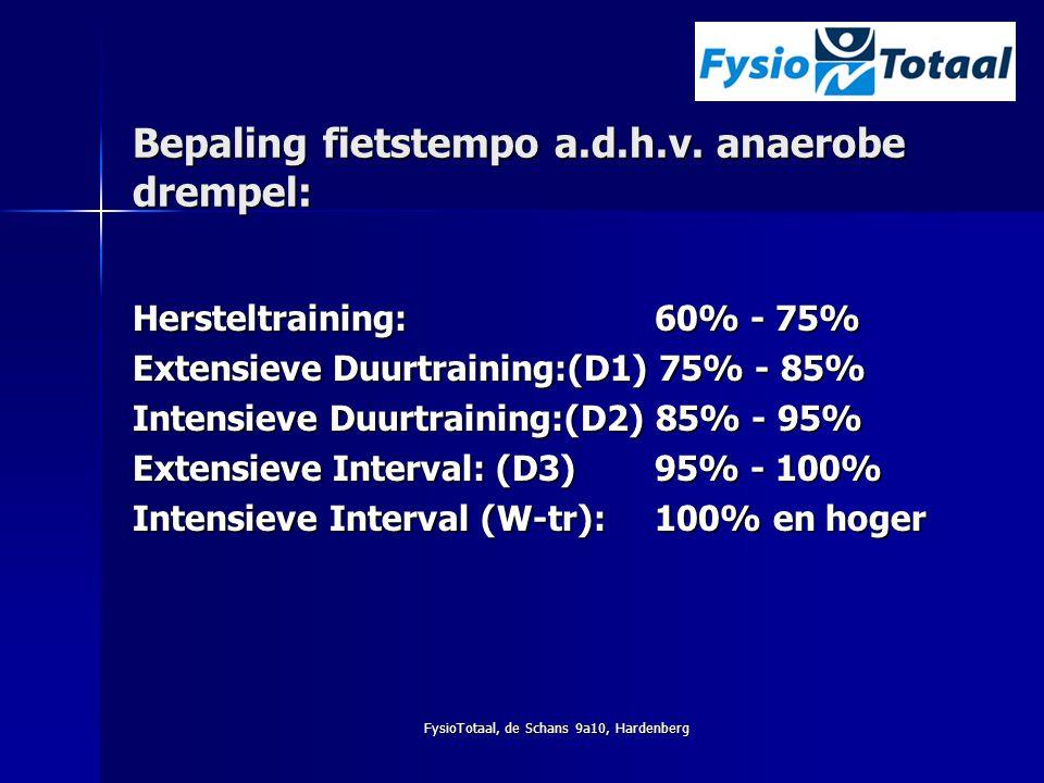 FysioTotaal, de Schans 9a10, Hardenberg Bepaling fietstempo a.d.h.v. anaerobe drempel: Hersteltraining:60% - 75% Hersteltraining:60% - 75% Extensieve