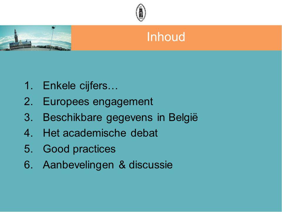 Inhoud 1.Enkele cijfers… 2.Europees engagement 3.Beschikbare gegevens in België 4.Het academische debat 5.Good practices 6.Aanbevelingen & discussie