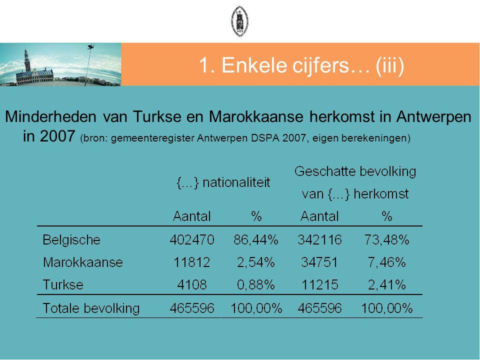 1. Enkele cijfers… (iii) Minderheden van Turkse en Marokkaanse herkomst in Antwerpen in 2007 (bron: gemeenteregister Antwerpen DSPA 2007, eigen bereke