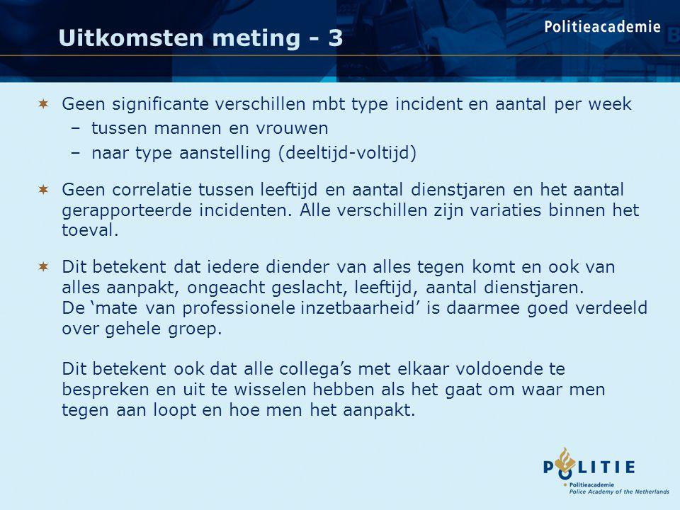 Uitkomsten meting - 3  Geen significante verschillen mbt type incident en aantal per week –tussen mannen en vrouwen –naar type aanstelling (deeltijd-voltijd)  Geen correlatie tussen leeftijd en aantal dienstjaren en het aantal gerapporteerde incidenten.