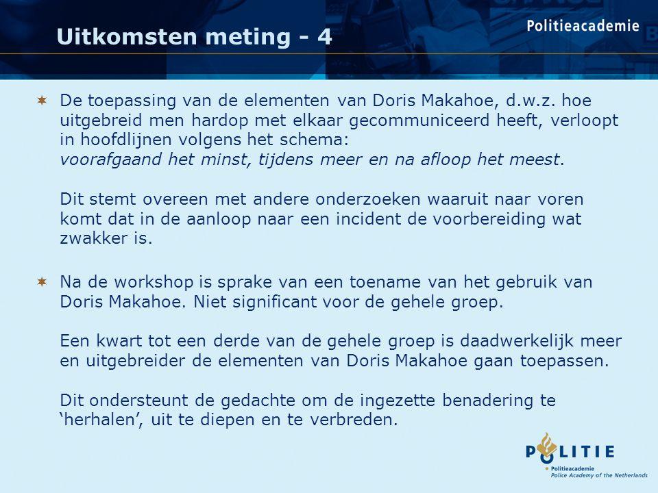 Uitkomsten meting - 4  De toepassing van de elementen van Doris Makahoe, d.w.z.