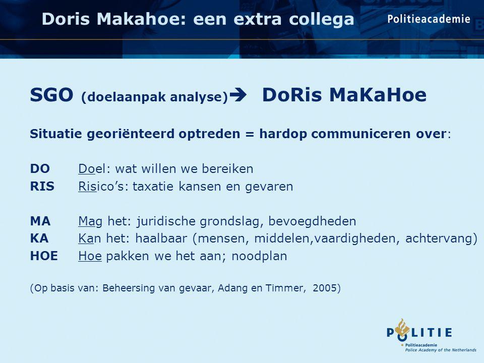Doris Makahoe: een extra collega SGO (doelaanpak analyse)  DoRis MaKaHoe Situatie georiënteerd optreden = hardop communiceren over: DODoel: wat willen we bereiken RISRisico's: taxatie kansen en gevaren MAMag het: juridische grondslag, bevoegdheden KAKan het: haalbaar (mensen, middelen,vaardigheden, achtervang) HOEHoe pakken we het aan; noodplan (Op basis van: Beheersing van gevaar, Adang en Timmer, 2005)