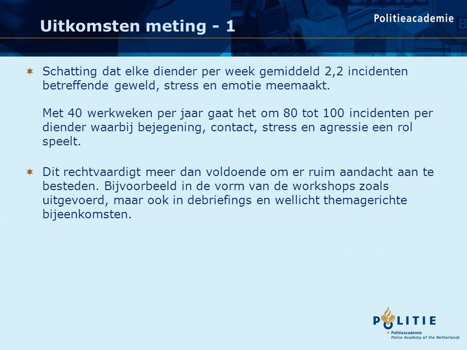 Uitkomsten meting - 1  Schatting dat elke diender per week gemiddeld 2,2 incidenten betreffende geweld, stress en emotie meemaakt.