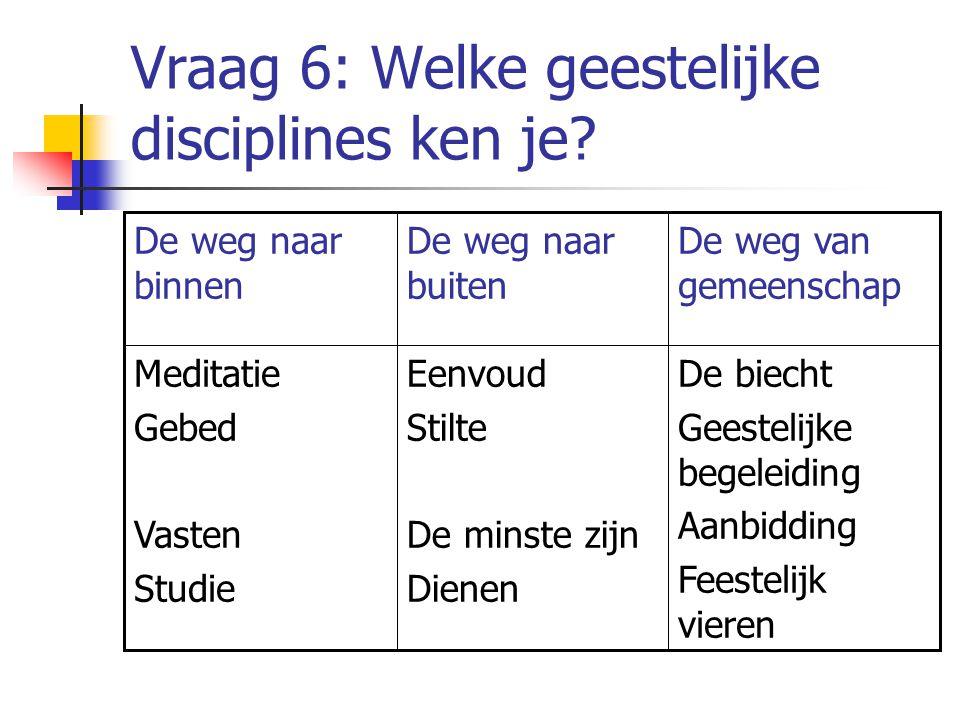 Vraag 6: Welke geestelijke disciplines ken je.