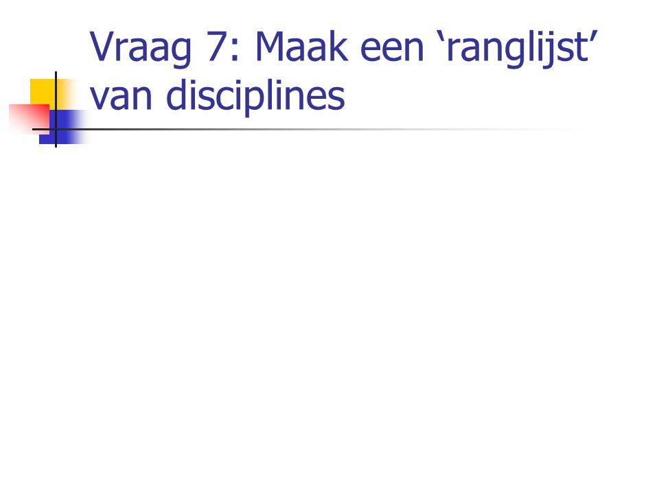 Vraag 7: Maak een 'ranglijst' van disciplines
