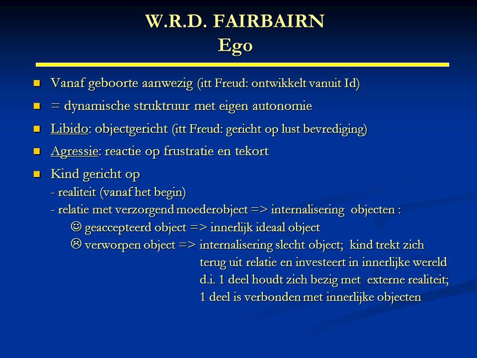 W.R.D. FAIRBAIRN Ego Vanaf geboorte aanwezig (itt Freud: ontwikkelt vanuit Id) Vanaf geboorte aanwezig (itt Freud: ontwikkelt vanuit Id) = dynamische