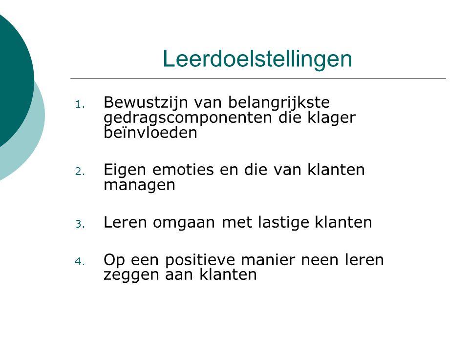 2) Vraagstelling 1.Open vragen en informatieve vragen stellen 2.