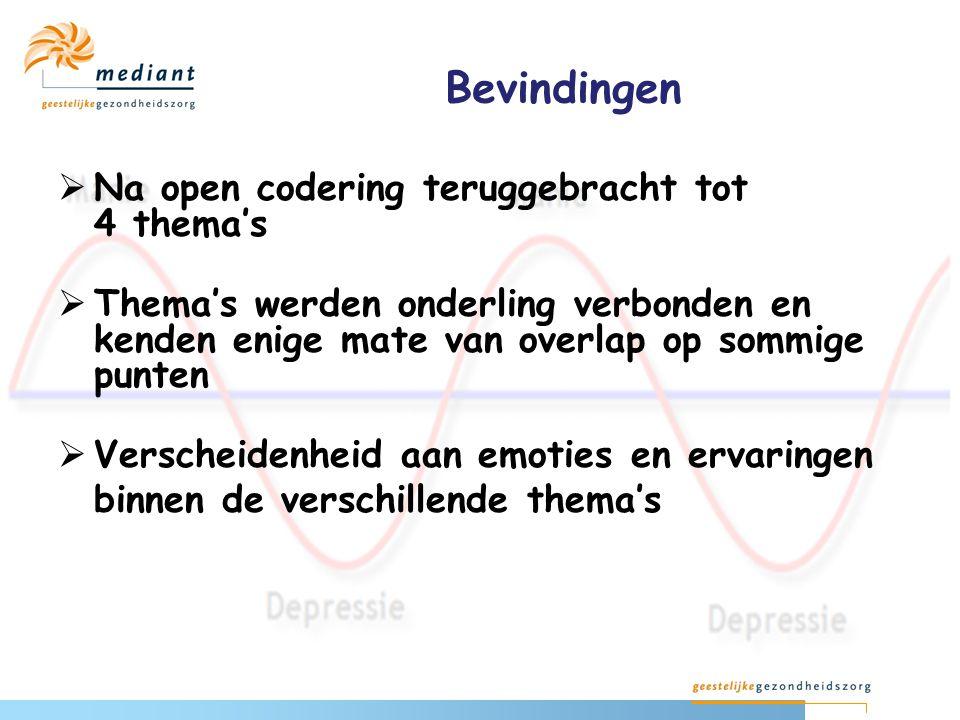 Bevindingen  Na open codering teruggebracht tot 4 thema's  Thema's werden onderling verbonden en kenden enige mate van overlap op sommige punten  V